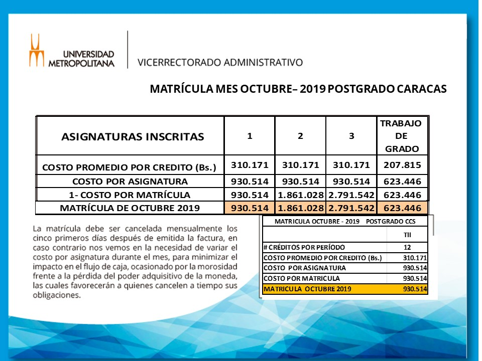 Matrícula Postgrado oct 19