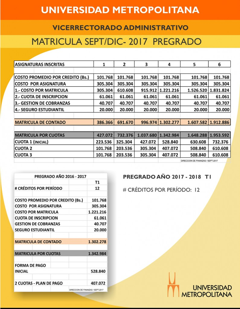 Plan Pregrado Matricula jul 2017