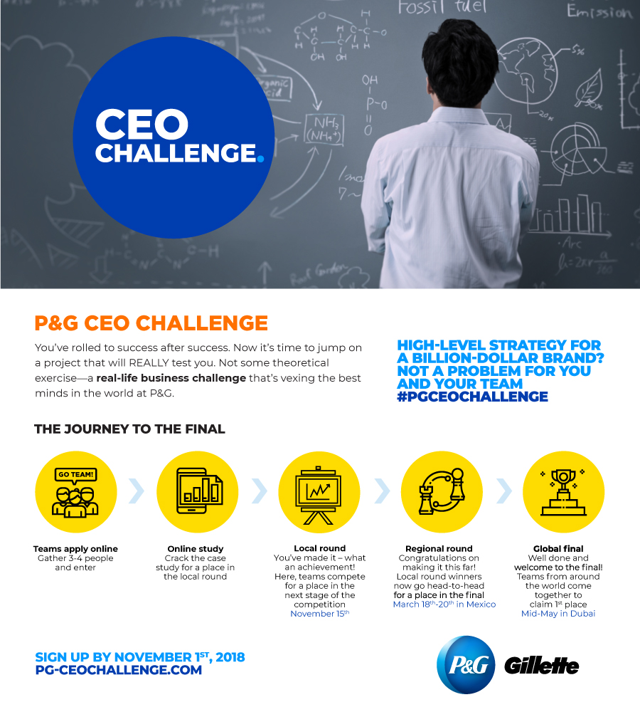 CEO Challenge 2