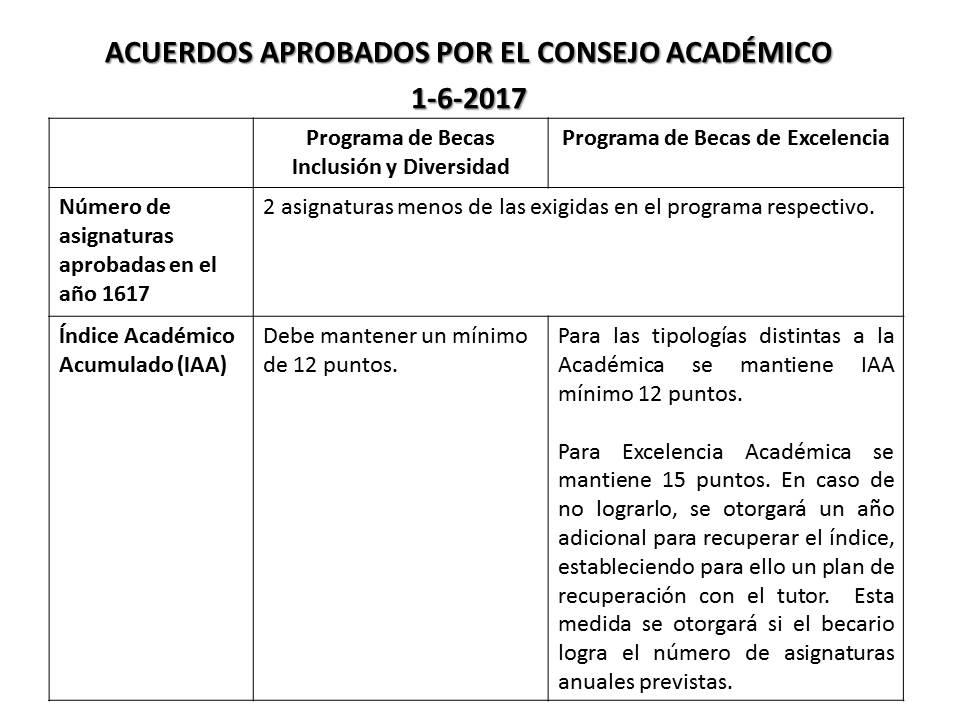 Propuesta Flexibilización Regimen académico Becarios 16-17 (3)-1