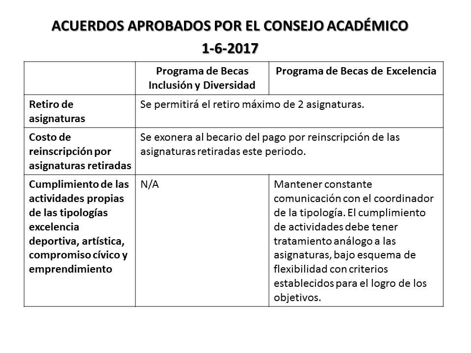 Propuesta Flexibilización Regimen académico Becarios 16-17 (3)-2