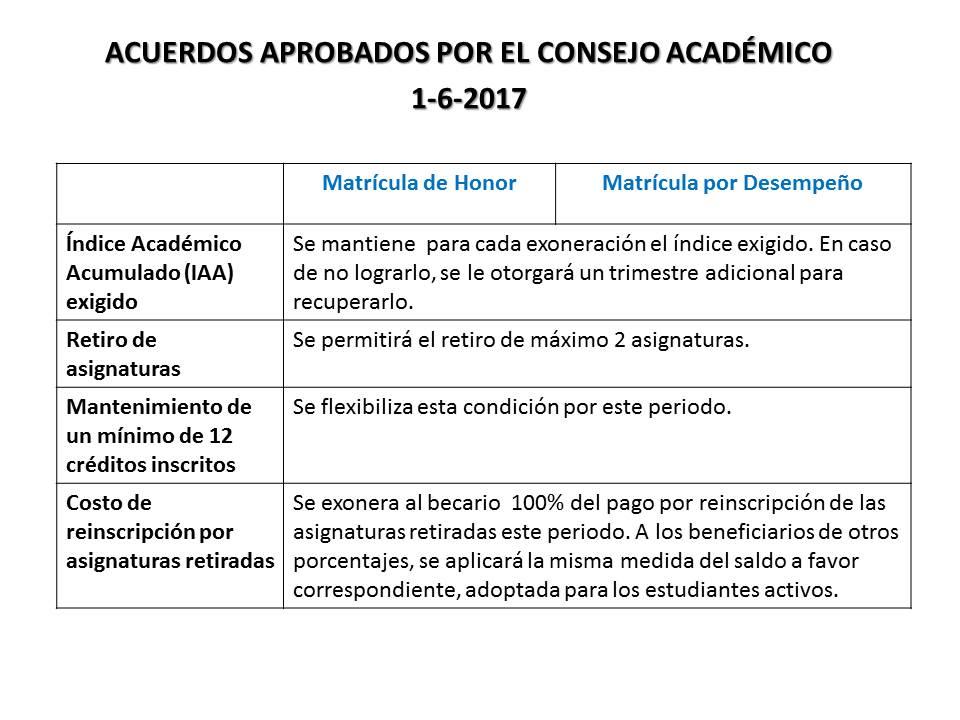 Propuesta Flexibilización Regimen académico Becarios 16-17 (3)-3